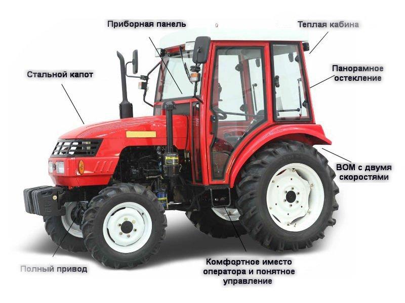 mahindra 2810 parts diagram